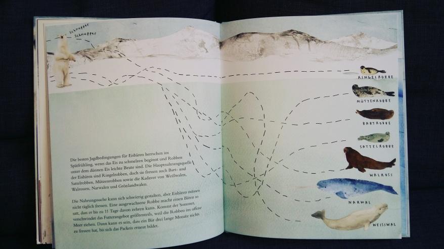 Jenni Desmond, bedrohte Tierarten, sachbuch, Sachbilderbuch